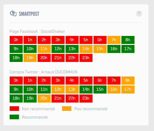 module publication socialshaker-smartpost
