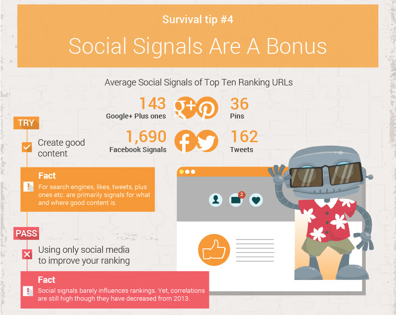 signaux sociaux searchmetrics