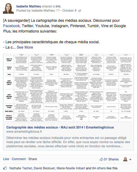 tags open graph facebook