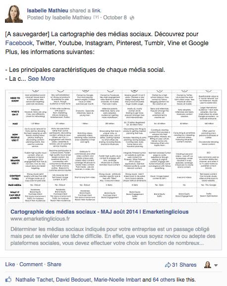 tags open graph facebook