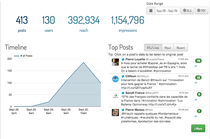 keyhole-hashtag-statistiques