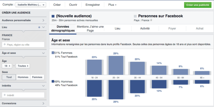 statistiques-audience-facebook