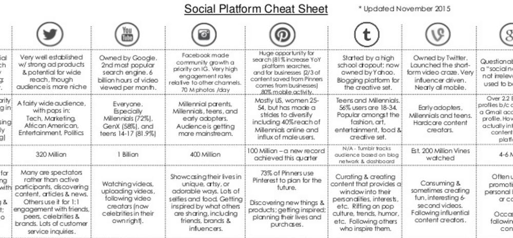 reseaux-sociaux-guide-entreprises