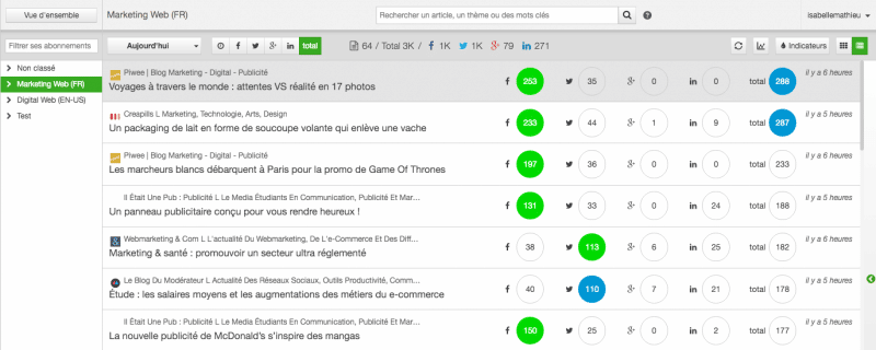 socialshare-articles-populaires