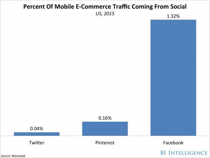 trafic-mobile-ecommerce