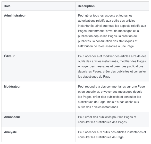 role-administrateur-articles-instantanes-facebook