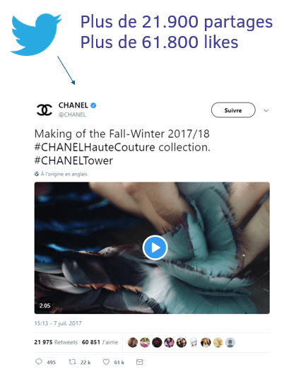 strategie-video-chanel-twitter