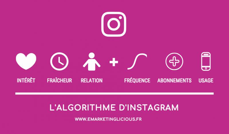 algorithme instagram facteurs