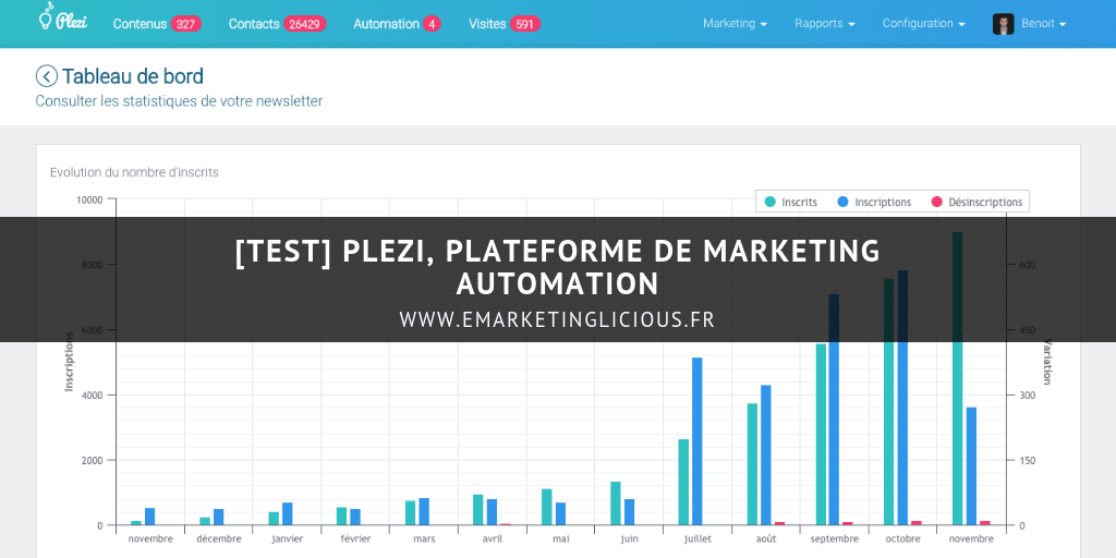 plezi-marketing-automation-inbound-marketing