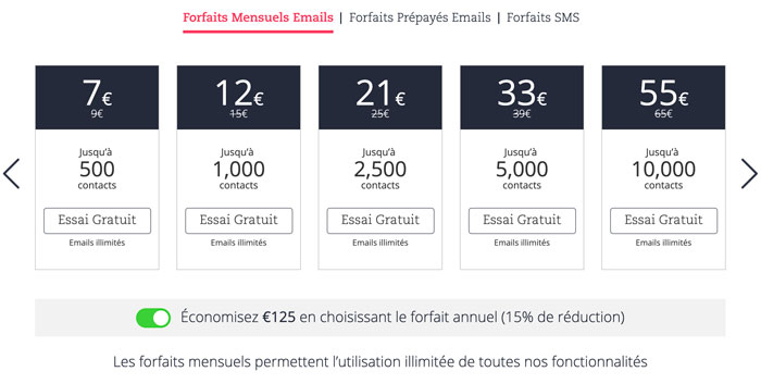 activetrail prix marketing automation