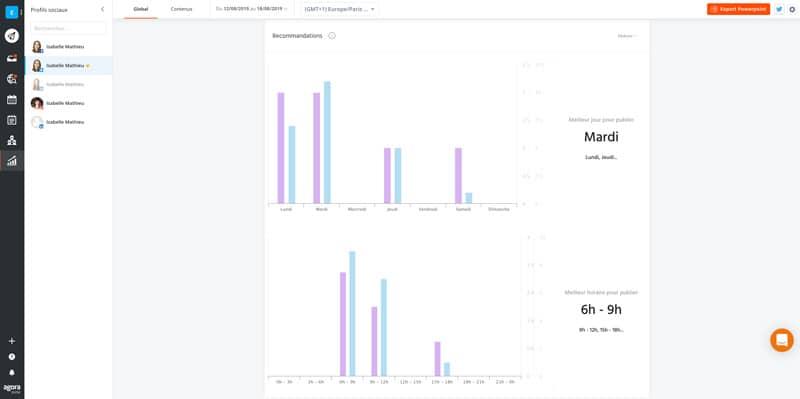 agorapulse-gestionnaire-reseaux-sociaux-rapports