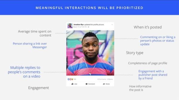 algorithme-facebook-interactions-significatives